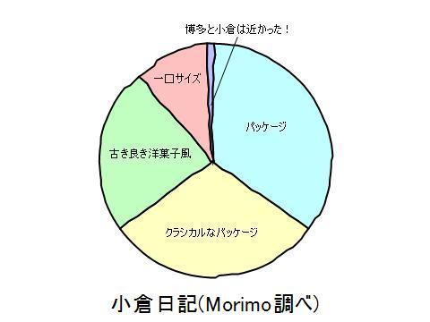 20111017-011016 小倉日記.jpg