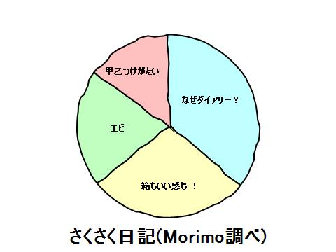 20130114-150036さくさく日記.png