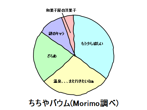 20130114-150705ちちやバウム.png