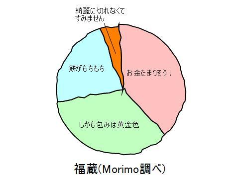 20080602-023446 福蔵.jpg