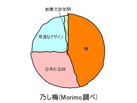 20080705-015746 乃し梅.jpg