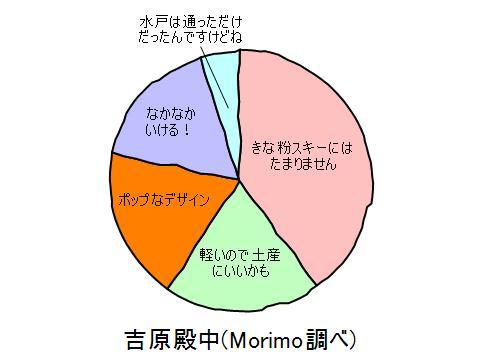 20091010-021423吉原殿中.jpg