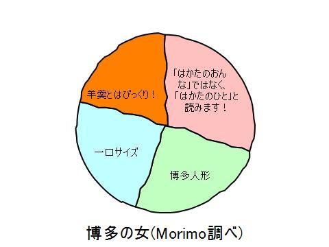 20091226-161649 博多の女.jpg
