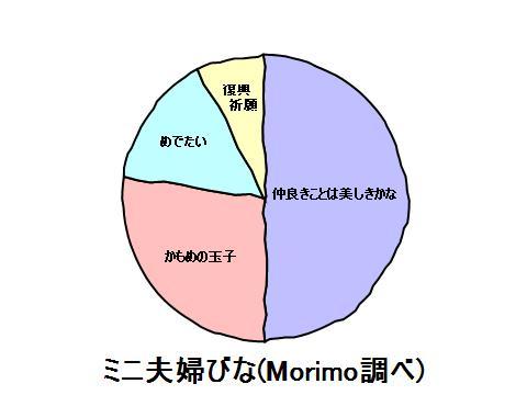 20130406-193425ミニ夫婦びな.jpg